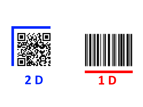 A barcode is not a barcode, when there are so many different types